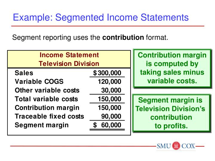 Example: Segmented Income Statements