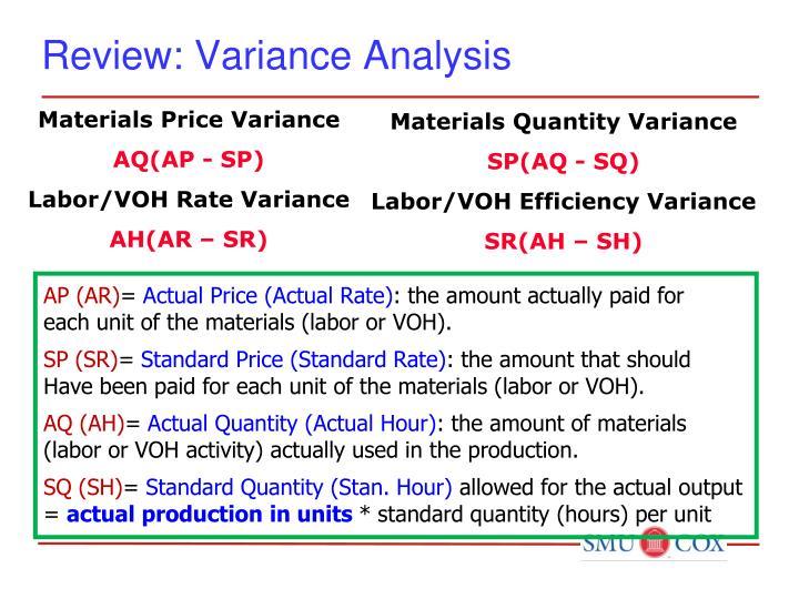 Materials Price Variance