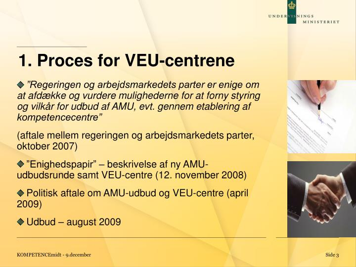 1. Proces for VEU-centrene