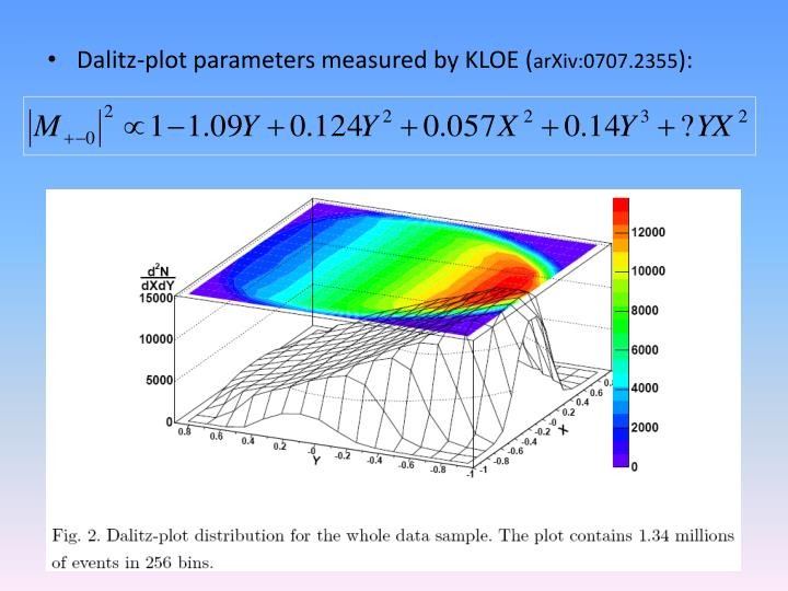 Dalitz-plot parameters measured by KLOE (