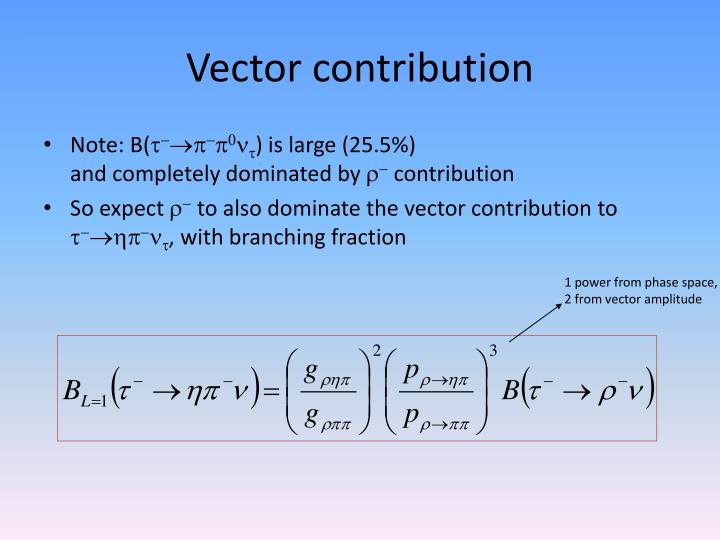 Vector contribution