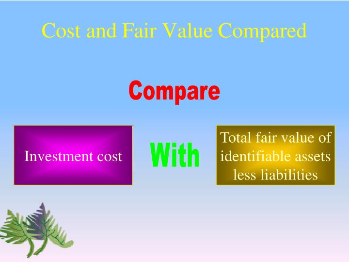 Cost and Fair Value Compared