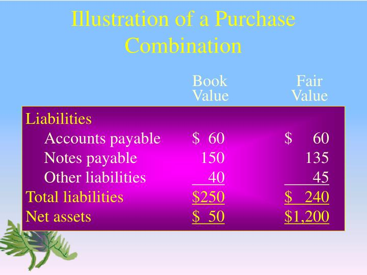 Illustration of a Purchase