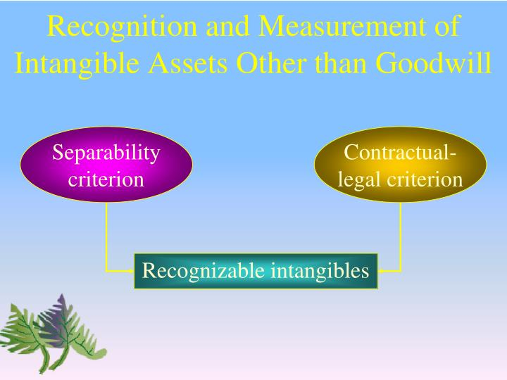 Recognition and Measurement of