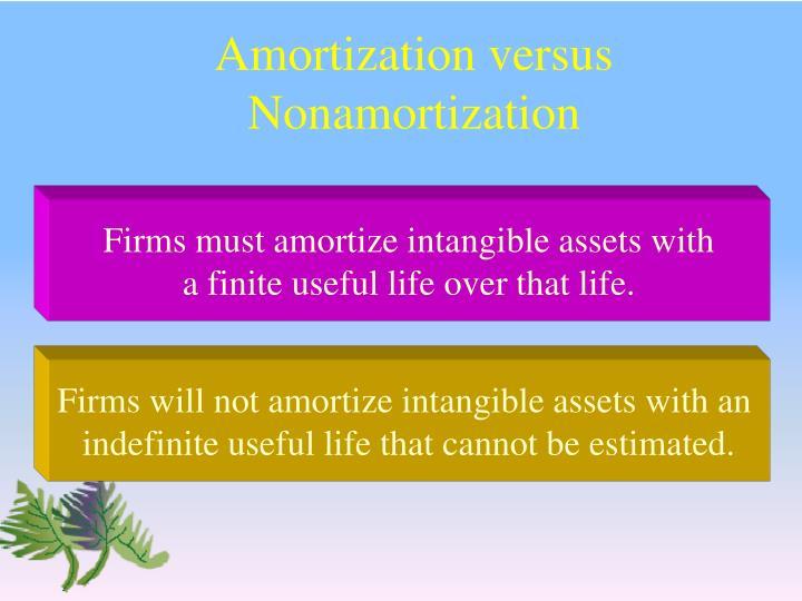 Amortization versus