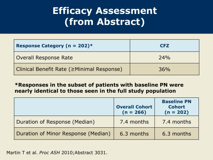 Efficacy Assessment