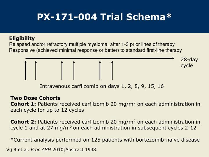 PX-171-004 Trial Schema*