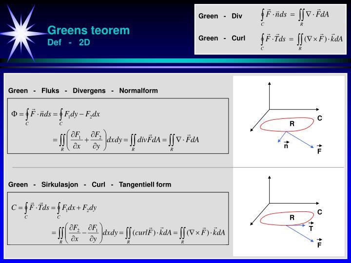 Green   -   Div