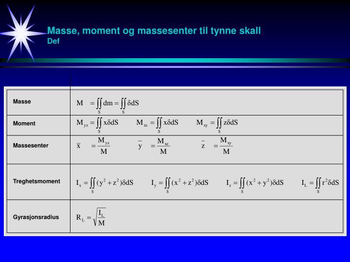 Masse, moment og massesenter til tynne skall