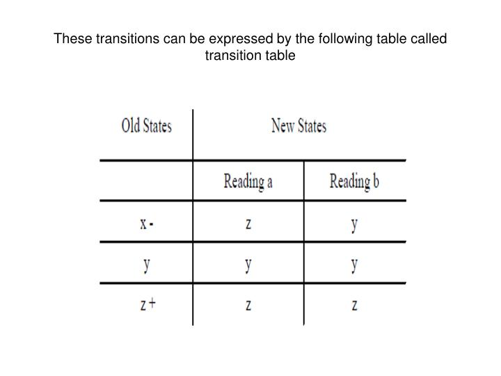 These transitions can be expressed by the following table called transition table