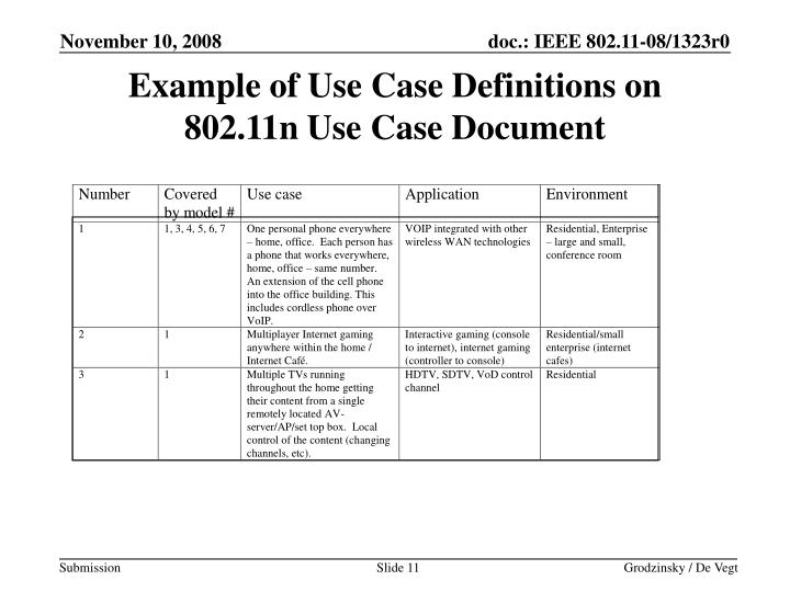 Example of Use Case Definitions on 802.11n Use Case Document
