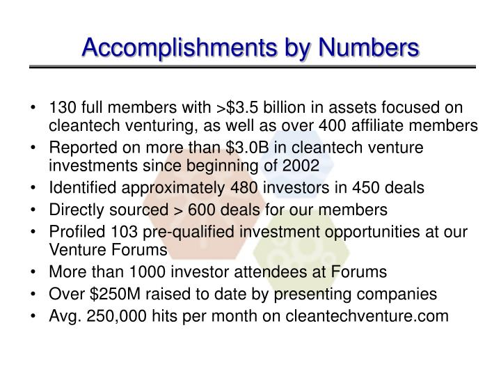 Accomplishments by Numbers