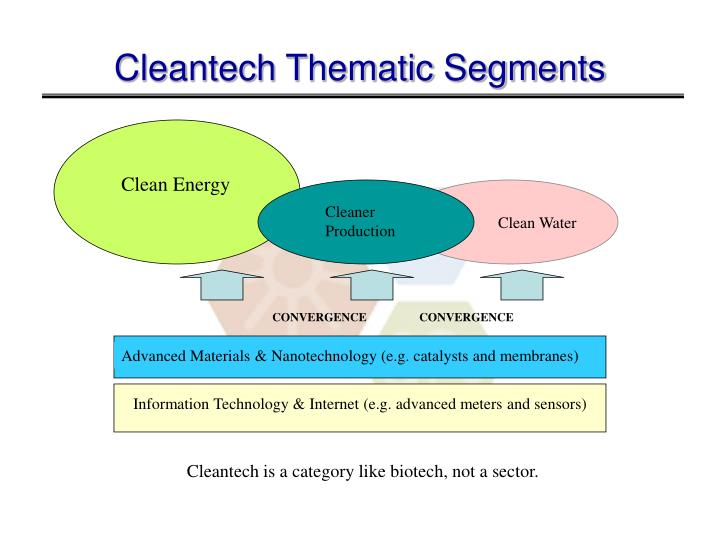 Cleantech Thematic Segments