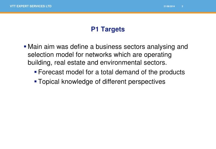 P1 targets
