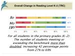 overall change in reading level k 2 trc