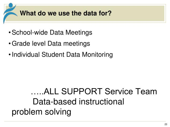 What do we use the data for?