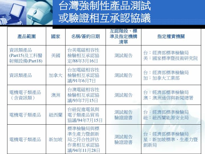 台灣強制性產品測試