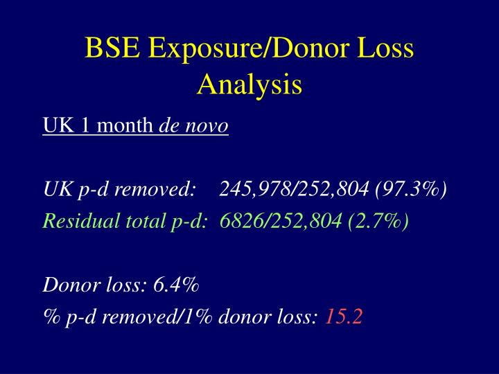 BSE Exposure/Donor Loss Analysis