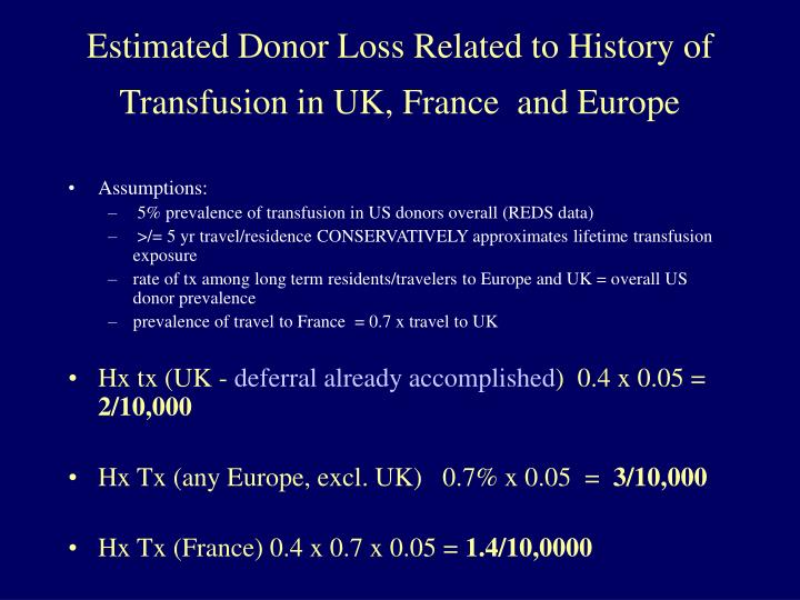 Estimated Donor Loss Related to History of Transfusion in UK, France  and Europe