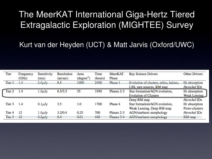 The MeerKAT International Giga-Hertz Tiered Extragalactic Exploration (MIGHTEE) Survey