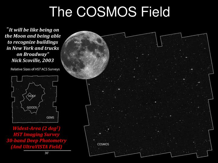 The COSMOS Field