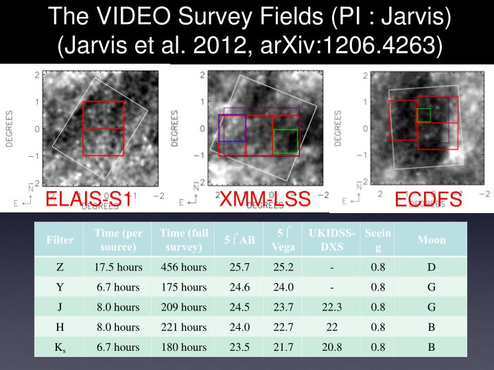 The VIDEO Survey Fields (PI : Jarvis)