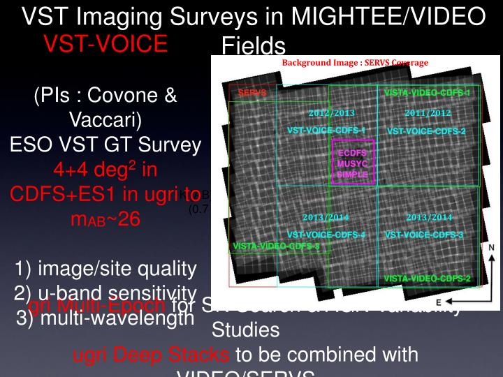 Background Image : SERVS Coverage