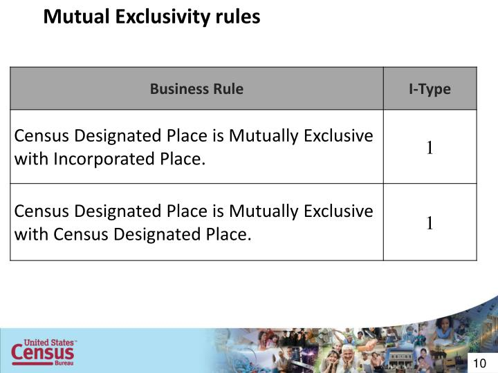 Mutual Exclusivity rules