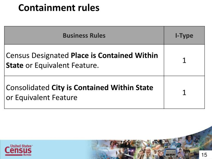 Containment rules