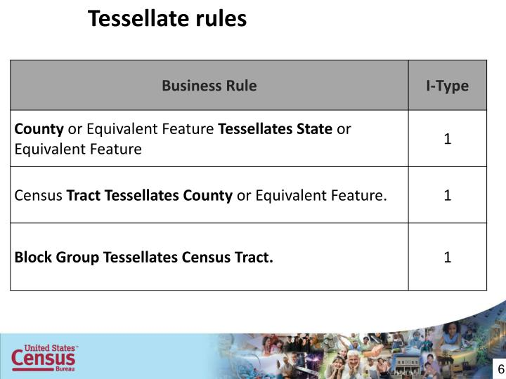 Tessellate rules