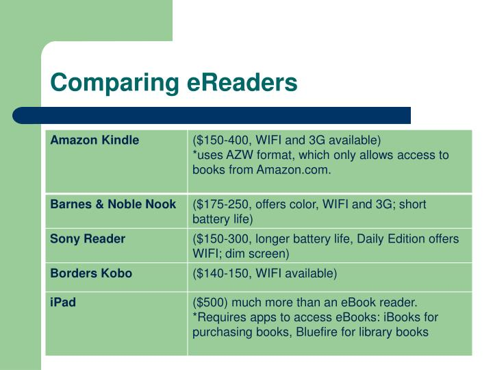 Comparing eReaders