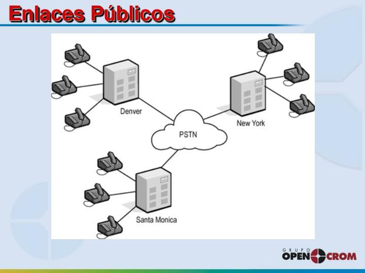 Enlaces Públicos