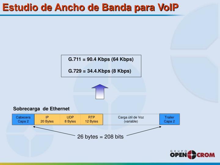 Estudio de Ancho de Banda para VoIP