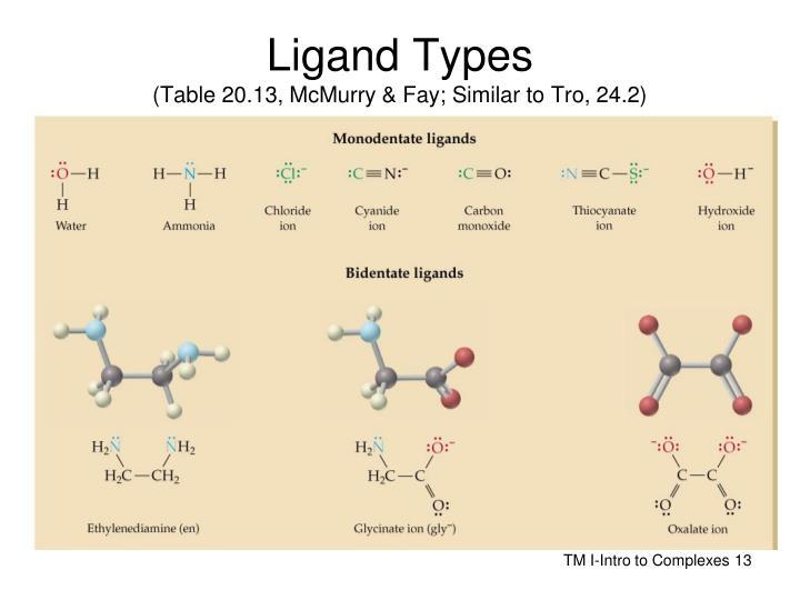 Ligand Types