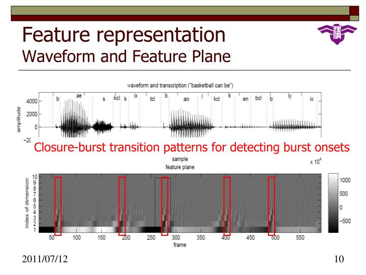 Closure-burst transition patterns for detecting burst onsets