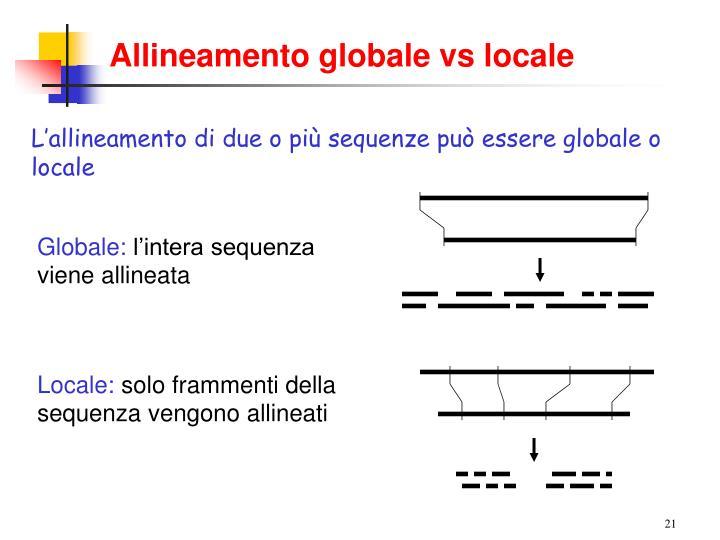 Globale: