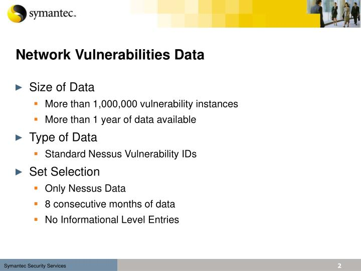 Network Vulnerabilities Data