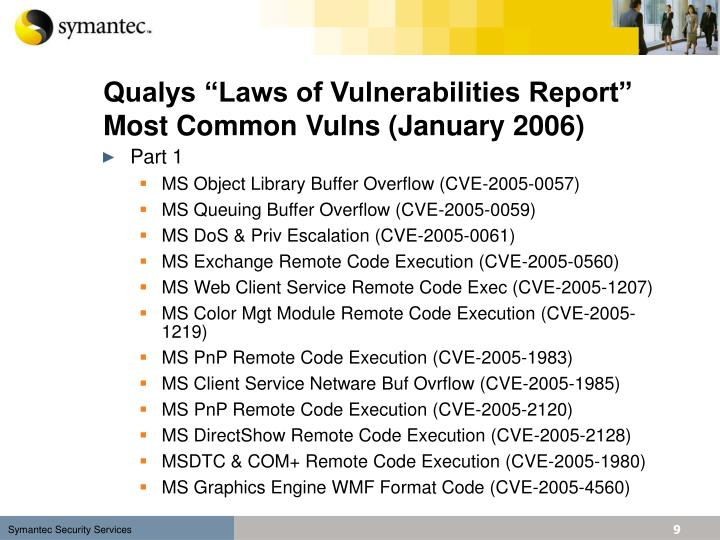 "Qualys ""Laws of Vulnerabilities Report"" Most Common Vulns (January 2006)"