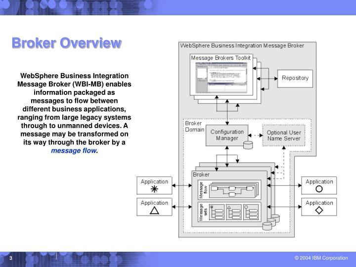 Broker Overview
