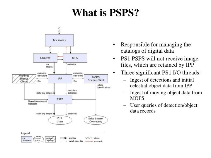 What is psps