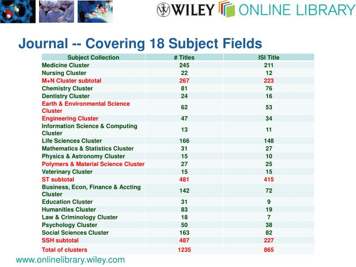 Journal -- Covering 18 Subject Fields