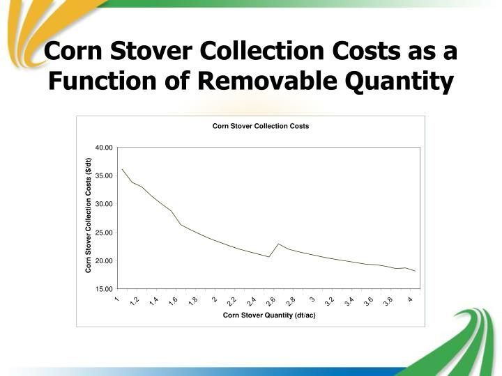 Corn Stover Collection Costs