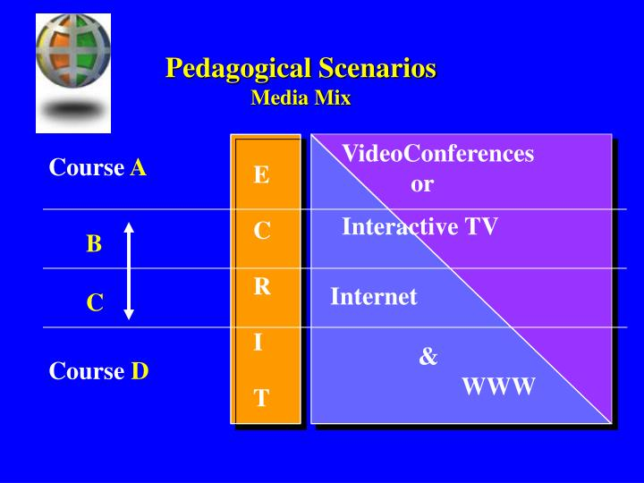 Pedagogical Scenarios