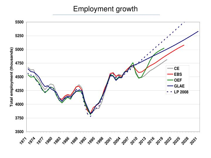 Employment growth