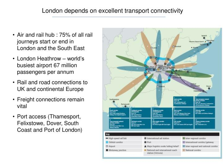 London depends on excellent transport connectivity