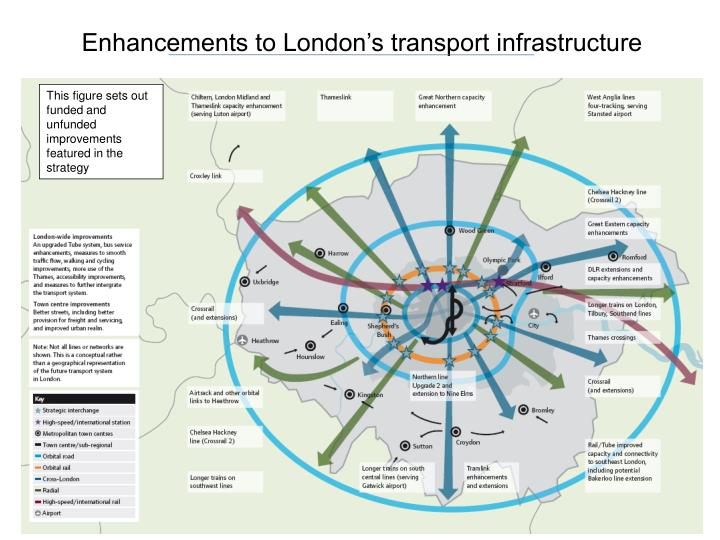 Enhancements to London's transport infrastructure