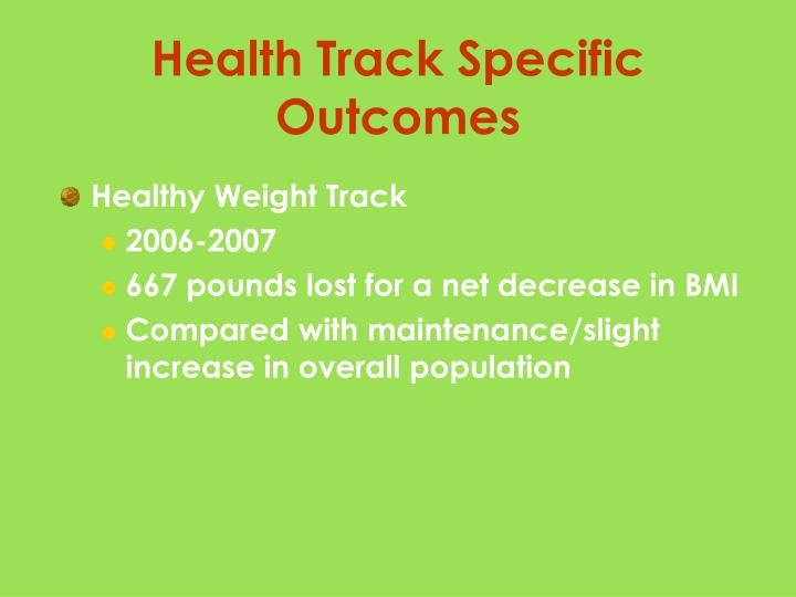 Healthy Weight Track