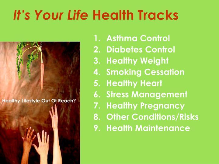 Asthma Control