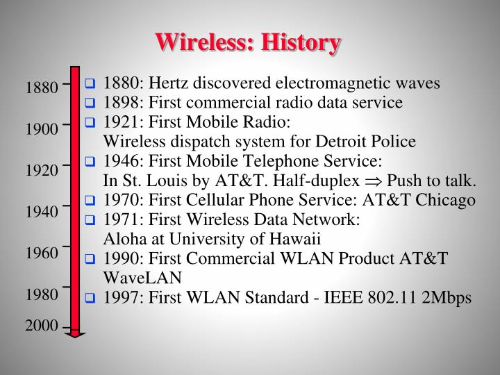 Wireless history