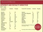 inter e st and royalty directive
